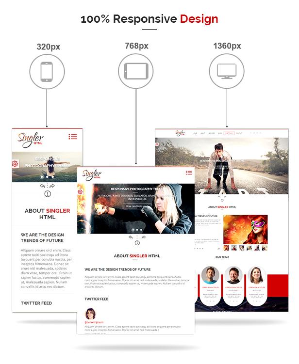 Singler One Page HTML Portfolio Template